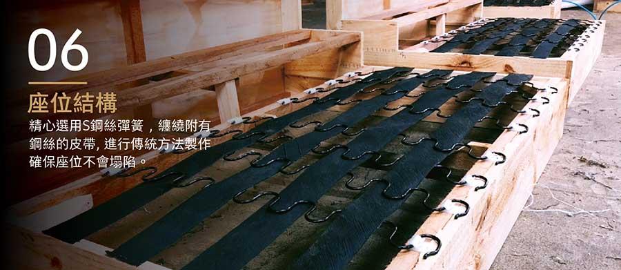 JIYOYOU時尚沙發製程